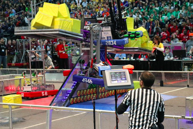 FIRST ROBOTICS Championships